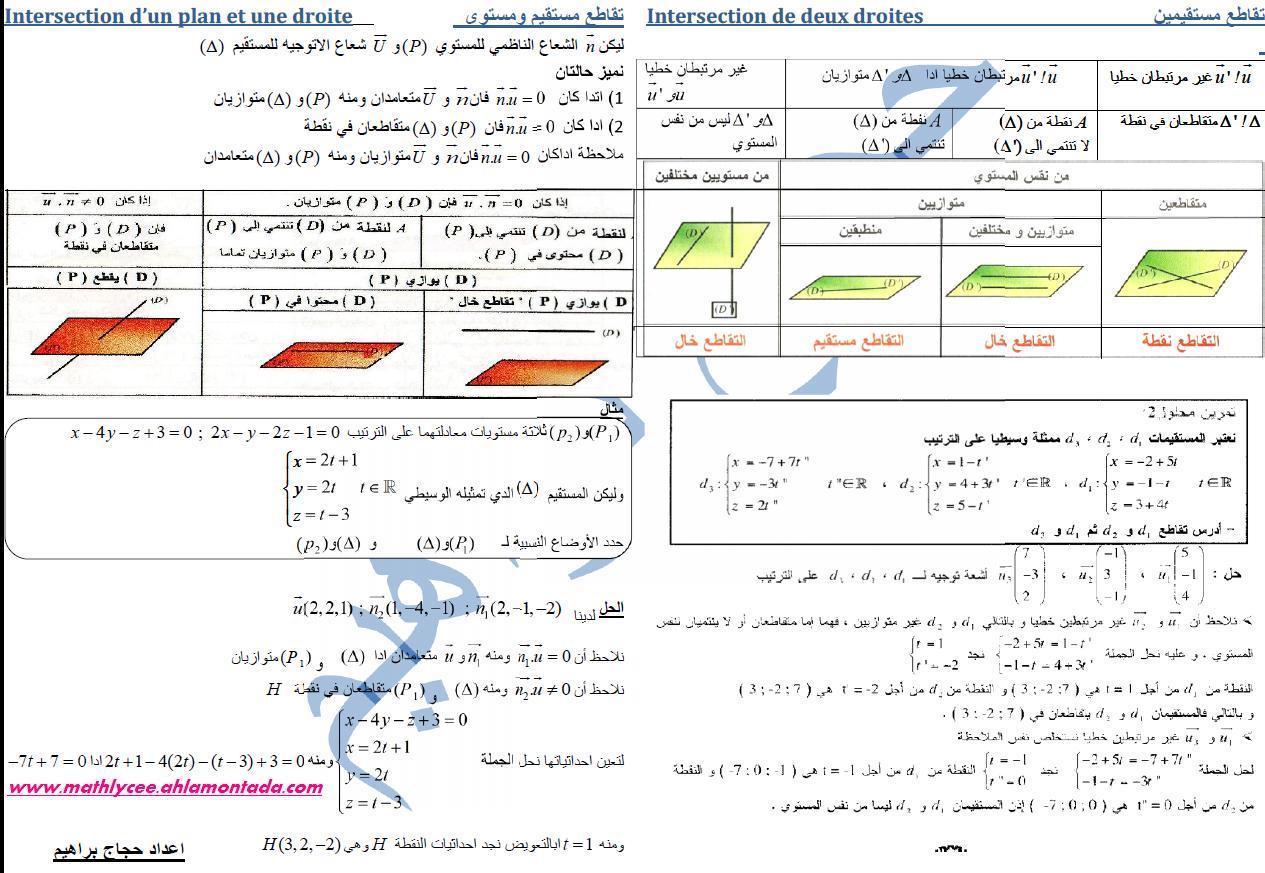 دروس الهندسة الفضائية للاستاذ حجاج ابراهيم 456